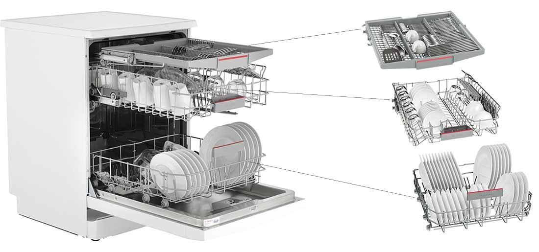 máy rửa bát bosch SMS46KW01E serie 4
